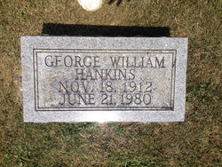 George William Hankins