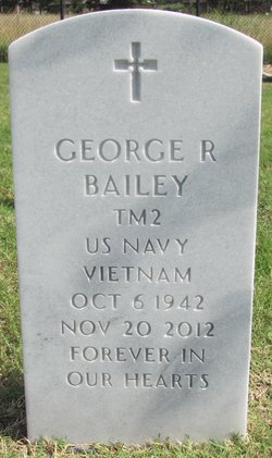 George Roger Bailey