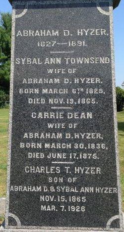 Charles P. Hyzer