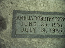 Amelia Dorothy Popp
