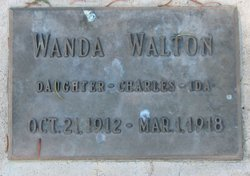 Wanda Walton