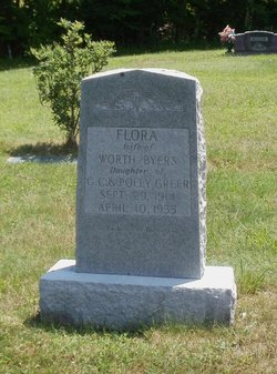 Flora Edith <I>Greer</I> Byers