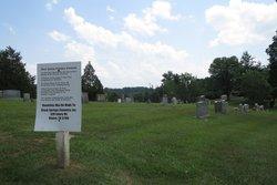 Block Springs Cemetery
