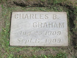 Charles Butler Graham