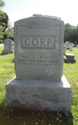 Alice <I>Witwer</I> Corp