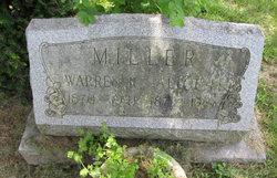 Alice Martha <I>Campbell</I> Miller