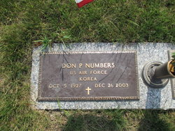 Don Parker Numbers