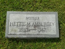 Hettie Marie <I>Fugate</I> Amburgey