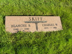 Charles W. Skiff