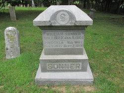 William M. Sonner