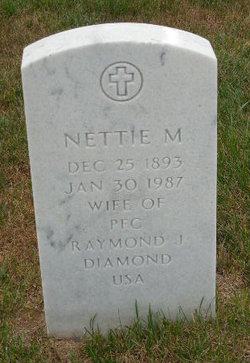 Nettie M Diamond