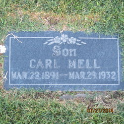 Carl Mell