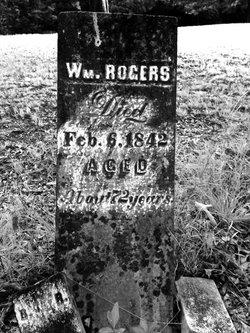 Basil Rogers
