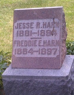 Jesse R. Harn