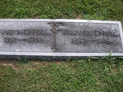 Mary S. <I>Willis</I> Honnell