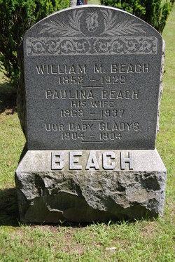 William M. Beach