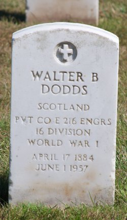 Walter Bell Dodds