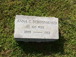 Anna Cornelia <I>Schoonmaker</I> Dunham