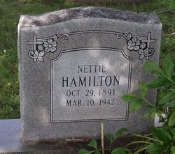 Nettie Hamilton
