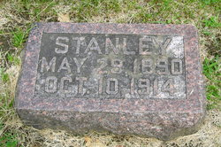 Stanley William Sutherland