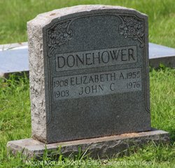 John Cornelius Donehower