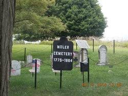 Moler Cemetery