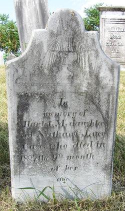 Harriet M. Case