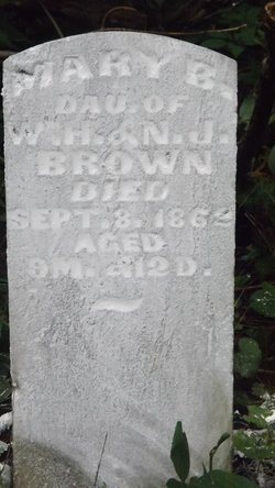 Mary B. Brown