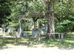 New Taylor Family Cemetery