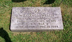 William Howard Welch