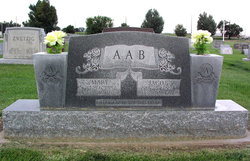 Jacob Aab