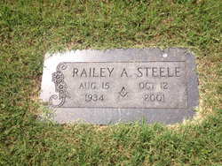 Railey Austin Steele