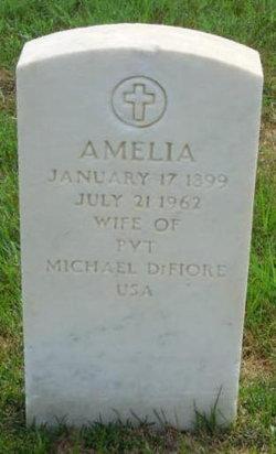 Amelia Di Fiore