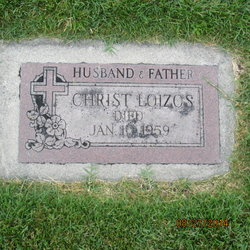 Christ Loizos