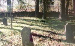 Kennedy-Clay Cemetery