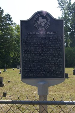 Glover Cemetery