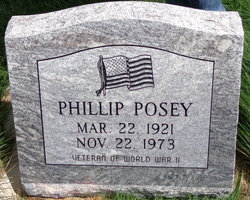 Phillip Posey