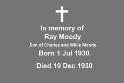 Ray Moody