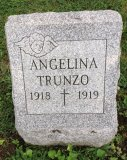 Angelina Trunzo