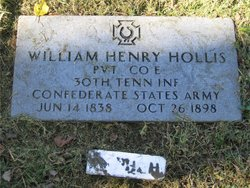 William Henry Hollis