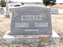 John Dyer Bailey