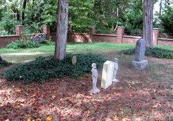 Walnut Hill Family Cemetery