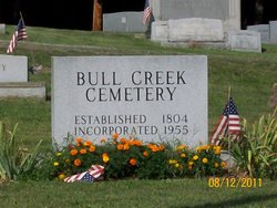 Bull Creek Cemetery