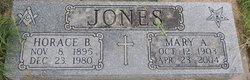 Mary Anna <I>Morton</I> Jones
