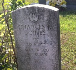 Charles R Joines