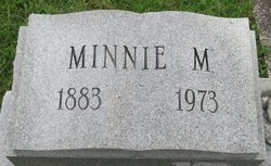 Minnie M. <I>Miller</I> Wells