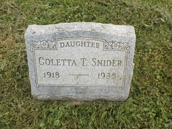 Coletta T Snider