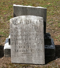 Harriet L. <I>Whitehead</I> Moore