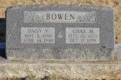 Charles M. Bowen