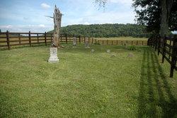 William H. Keys Cemetery